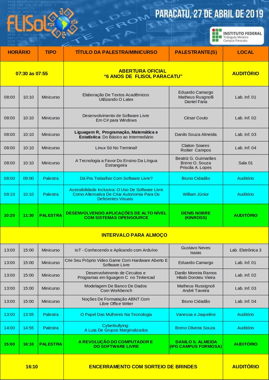 Grade de atividades - FLISOL Paracatu 2019